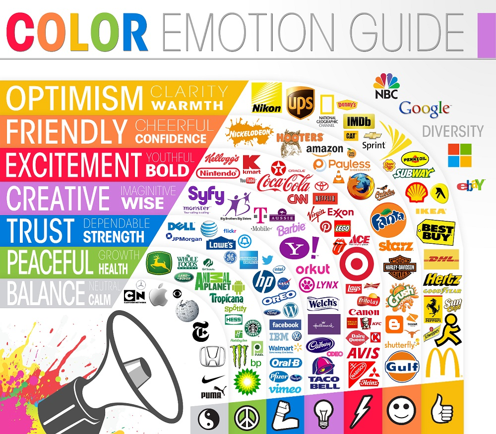 Psicología del color aplicado al marketing